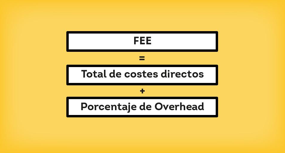 formula para calcular el Fee