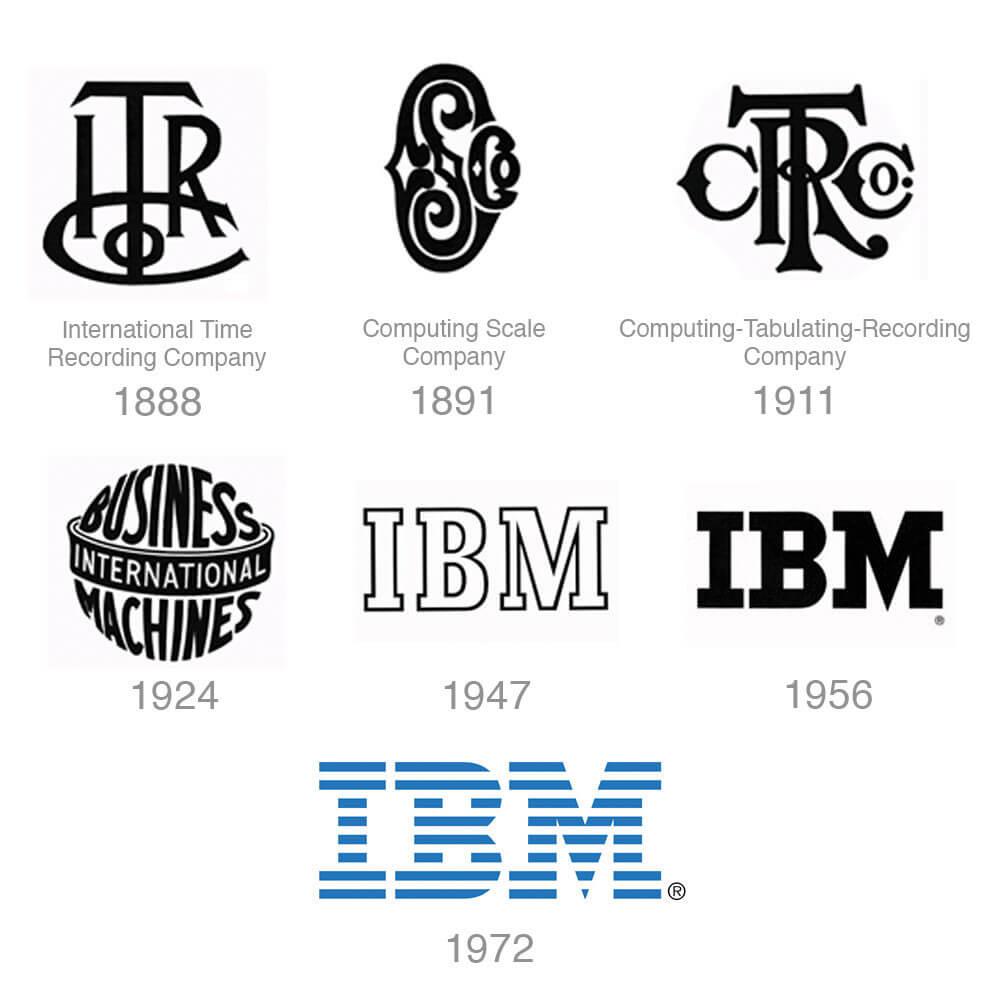 creación de logotipos, logos IBM
