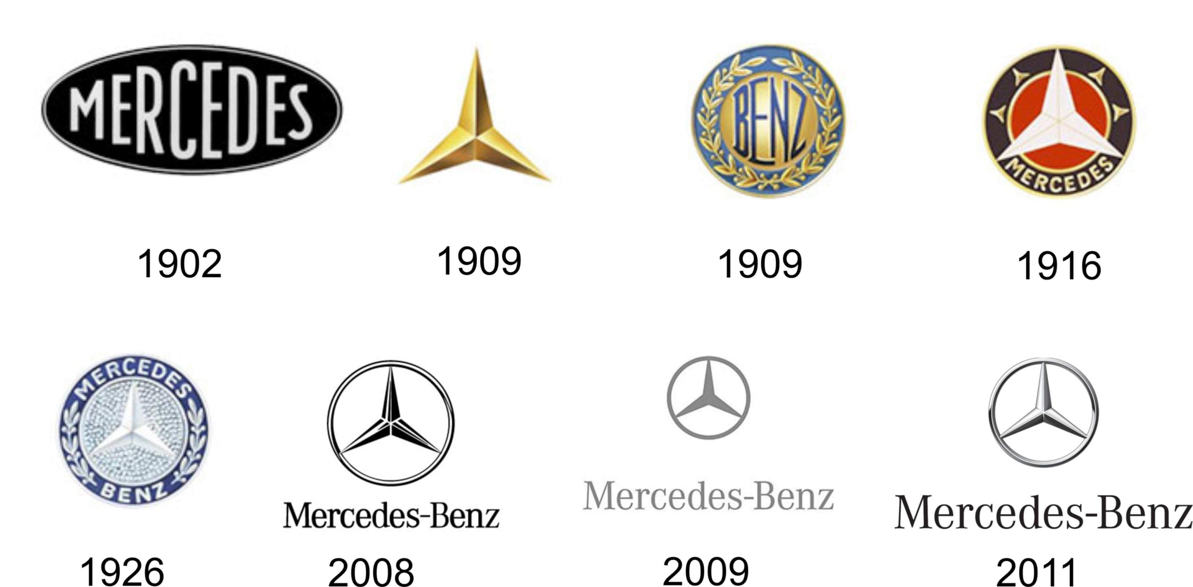 creación de logotipos, logos Mercedes
